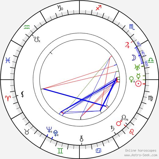 Vera Pashennaya tema natale, oroscopo, Vera Pashennaya oroscopi gratuiti, astrologia