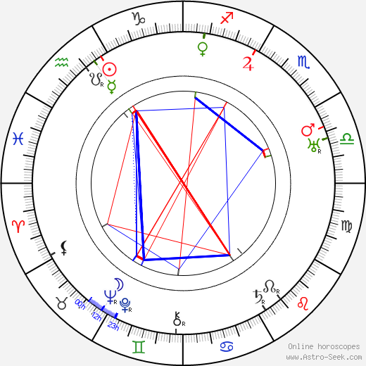 Bianca Stagno Bellincioni tema natale, oroscopo, Bianca Stagno Bellincioni oroscopi gratuiti, astrologia