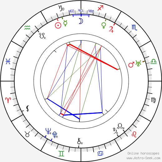 Charles Previn astro natal birth chart, Charles Previn horoscope, astrology