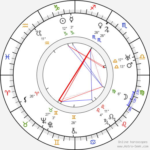 George B. Seitz birth chart, biography, wikipedia 2020, 2021