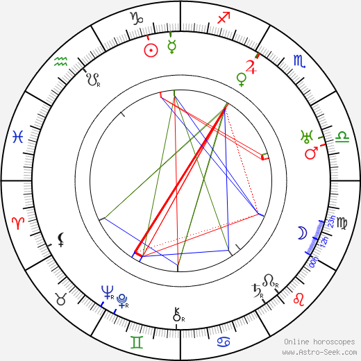 George B. Seitz birth chart, George B. Seitz astro natal horoscope, astrology