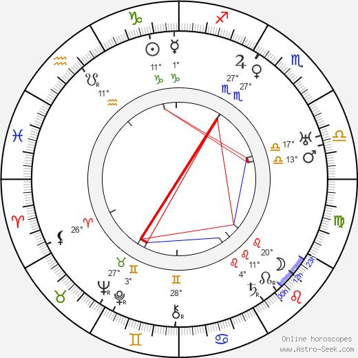Jack Tornek tema natale, biography, Biografia da Wikipedia 2020, 2021