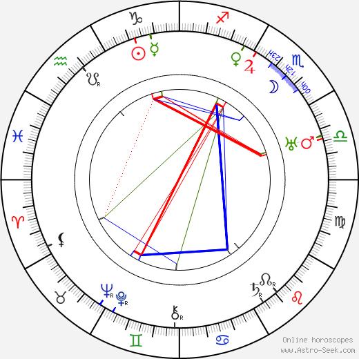 Matt Moore tema natale, oroscopo, Matt Moore oroscopi gratuiti, astrologia