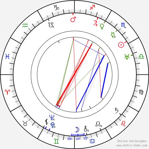 Jan Arnold Palouš tema natale, oroscopo, Jan Arnold Palouš oroscopi gratuiti, astrologia