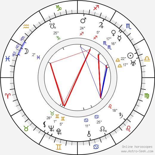 Paul Hurst birth chart, biography, wikipedia 2019, 2020