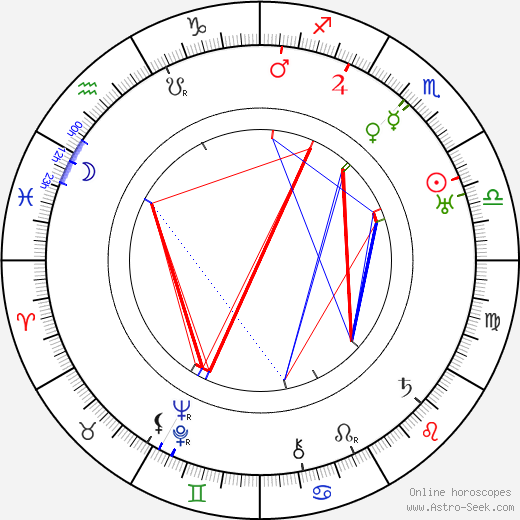 Paul Hurst astro natal birth chart, Paul Hurst horoscope, astrology