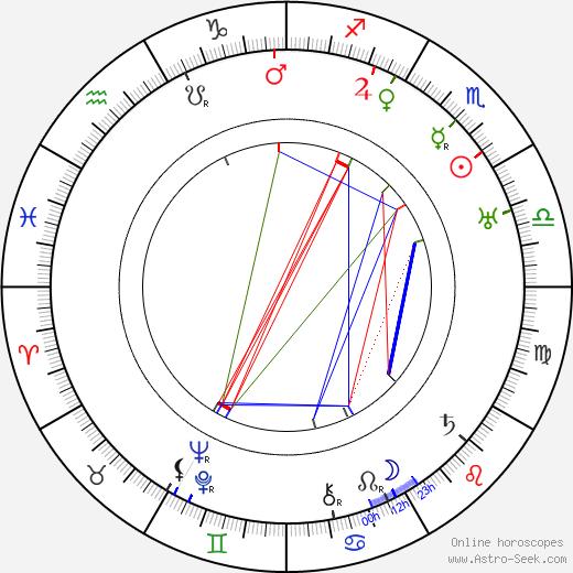 Richard Eichberg tema natale, oroscopo, Richard Eichberg oroscopi gratuiti, astrologia