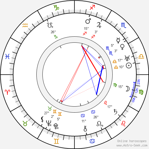Roy Webb birth chart, biography, wikipedia 2019, 2020