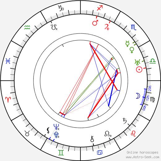 Roy Webb astro natal birth chart, Roy Webb horoscope, astrology