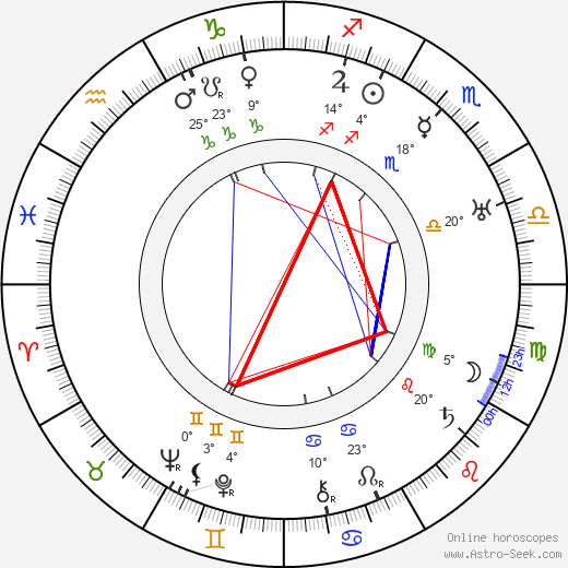 Ford Beebe birth chart, biography, wikipedia 2019, 2020