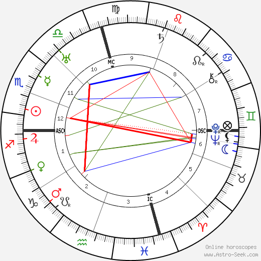 Frances Marion astro natal birth chart, Frances Marion horoscope, astrology