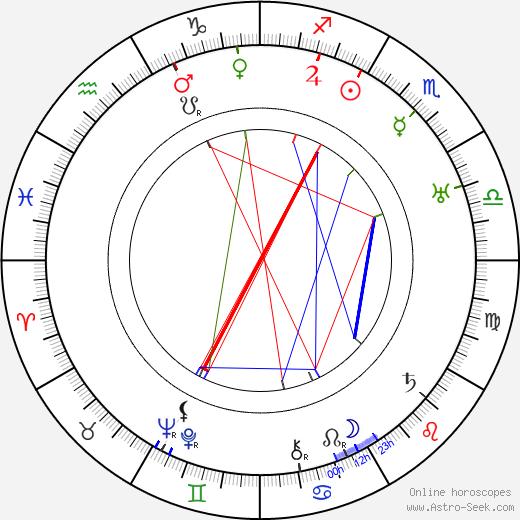Nana Bryant astro natal birth chart, Nana Bryant horoscope, astrology