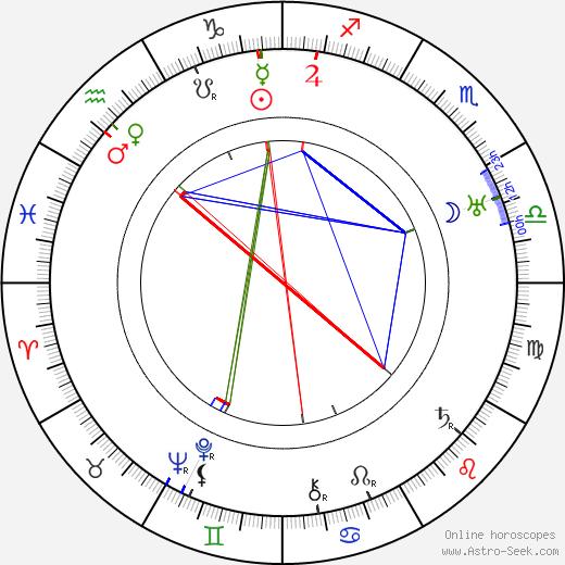 Alfred Neugebauer birth chart, Alfred Neugebauer astro natal horoscope, astrology