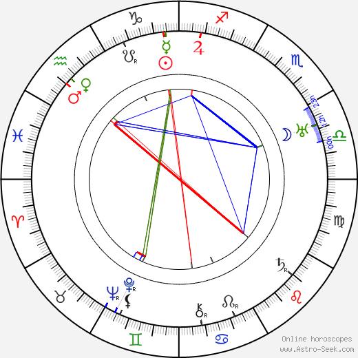 J. O. Martin tema natale, oroscopo, J. O. Martin oroscopi gratuiti, astrologia
