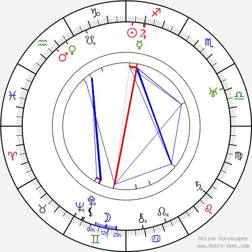 Leo Erdody tema natale, oroscopo, Leo Erdody oroscopi gratuiti, astrologia