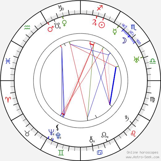 Ray Taylor birth chart, Ray Taylor astro natal horoscope, astrology