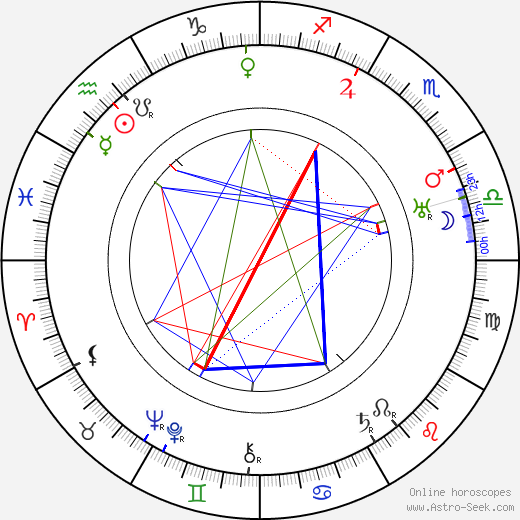 Adolf Rading tema natale, oroscopo, Adolf Rading oroscopi gratuiti, astrologia