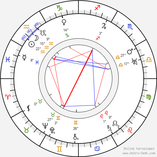 Hanns Schwarz birth chart, biography, wikipedia 2018, 2019
