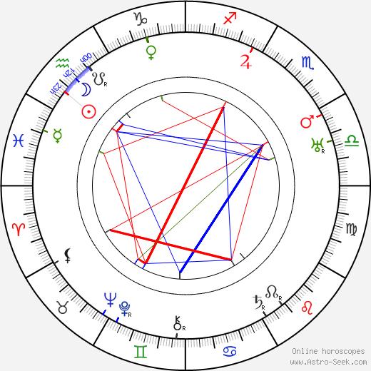 Hanns Schwarz astro natal birth chart, Hanns Schwarz horoscope, astrology