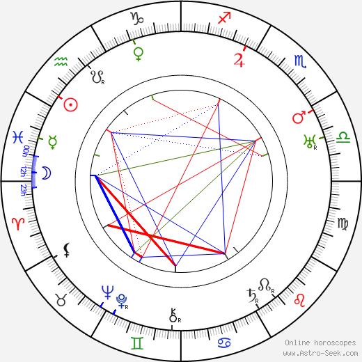 Larry Steers tema natale, oroscopo, Larry Steers oroscopi gratuiti, astrologia