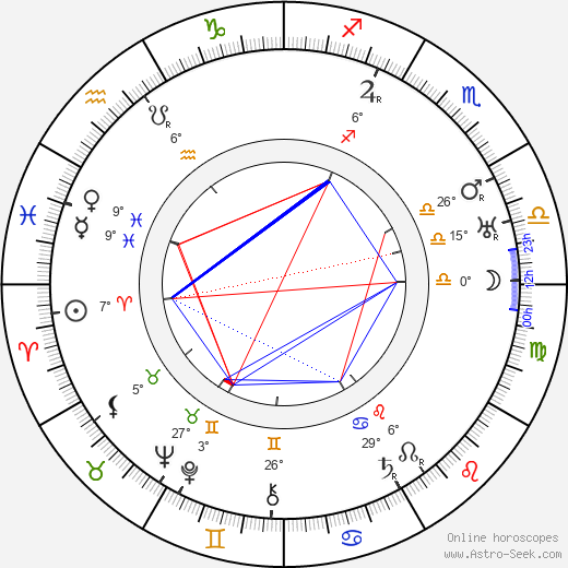 Agnes Windeck birth chart, biography, wikipedia 2019, 2020