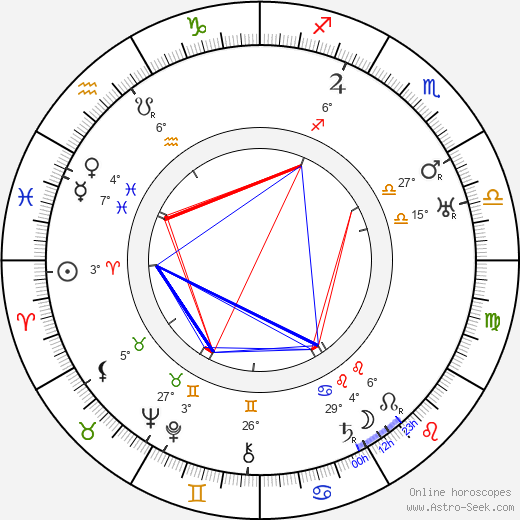 Henri Rollan birth chart, biography, wikipedia 2018, 2019