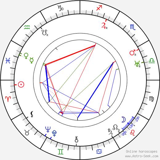 Jameson Thomas tema natale, oroscopo, Jameson Thomas oroscopi gratuiti, astrologia