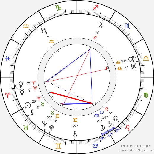 Al Ferguson birth chart, biography, wikipedia 2020, 2021