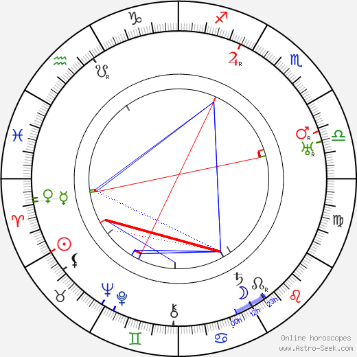 Al Ferguson birth chart, Al Ferguson astro natal horoscope, astrology
