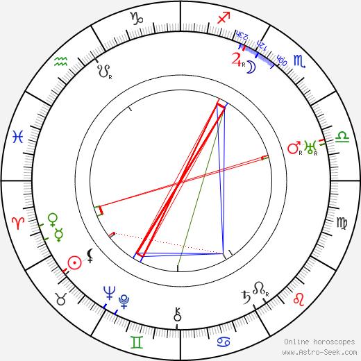 Florence La Badie birth chart, Florence La Badie astro natal horoscope, astrology