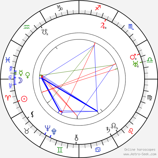 Jan Hilbert Vávra tema natale, oroscopo, Jan Hilbert Vávra oroscopi gratuiti, astrologia