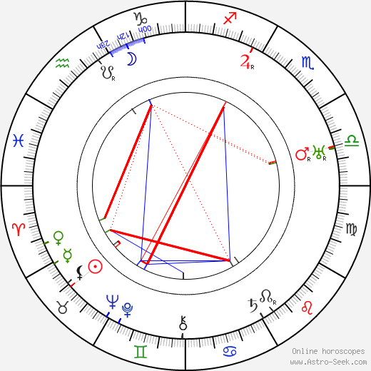 Alfons Fryland tema natale, oroscopo, Alfons Fryland oroscopi gratuiti, astrologia