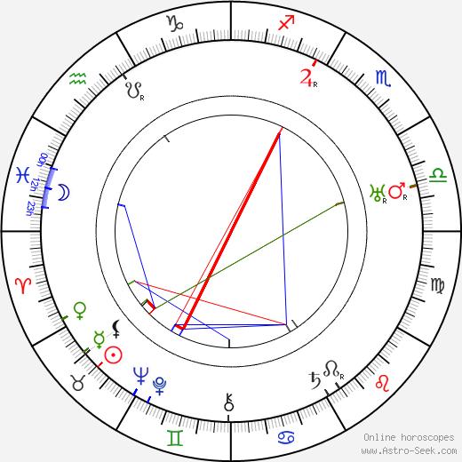 Alice Howell день рождения гороскоп, Alice Howell Натальная карта онлайн