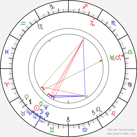 Guglielmo Barnabò birth chart, Guglielmo Barnabò astro natal horoscope, astrology