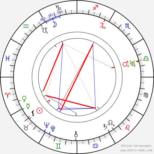 Jan Morávek tema natale, oroscopo, Jan Morávek oroscopi gratuiti, astrologia