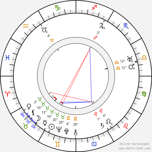 Max Steiner birth chart, biography, wikipedia 2018, 2019