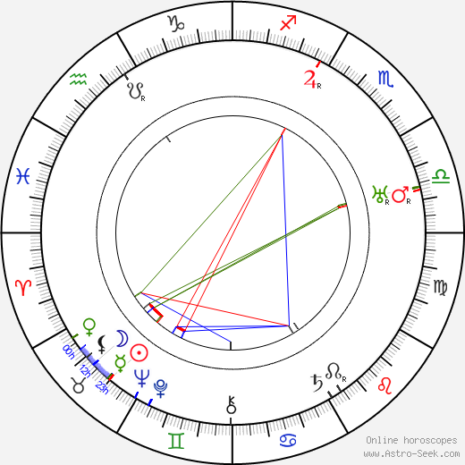 Max Steiner astro natal birth chart, Max Steiner horoscope, astrology