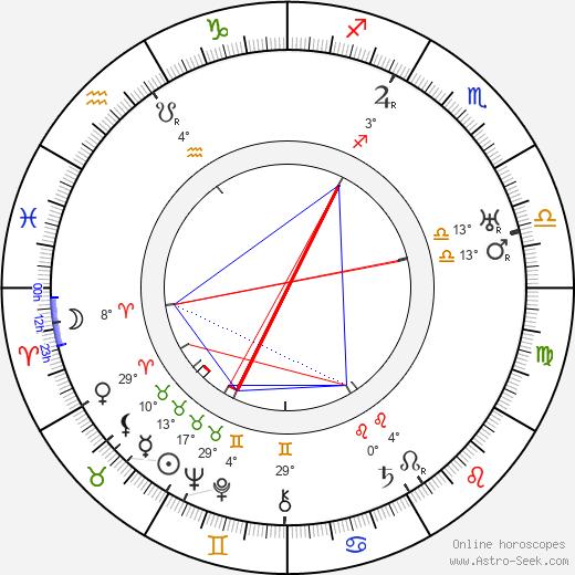 Selmer Jackson birth chart, biography, wikipedia 2019, 2020