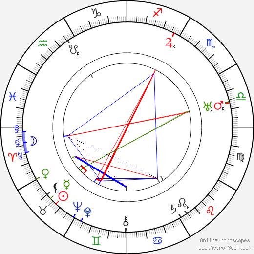 Selmer Jackson astro natal birth chart, Selmer Jackson horoscope, astrology