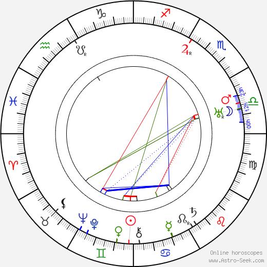 Carl Ström birth chart, Carl Ström astro natal horoscope, astrology