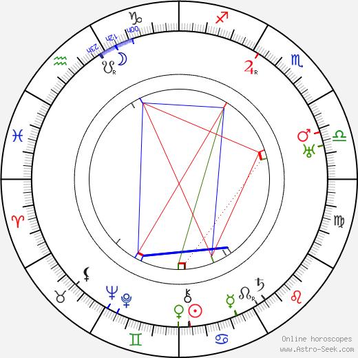 Ferdinand Fiala tema natale, oroscopo, Ferdinand Fiala oroscopi gratuiti, astrologia