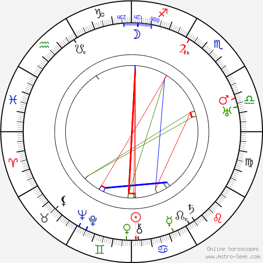 Ferdinand Jarkovský tema natale, oroscopo, Ferdinand Jarkovský oroscopi gratuiti, astrologia