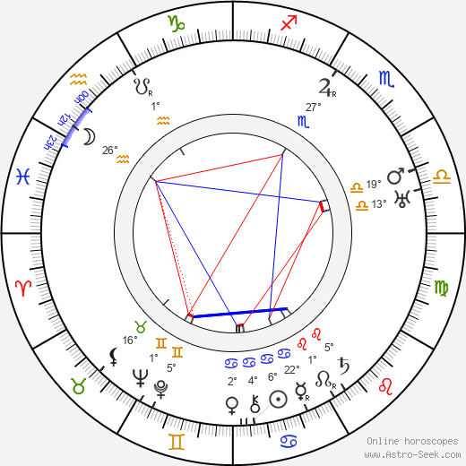 George Stewart birth chart, biography, wikipedia 2019, 2020