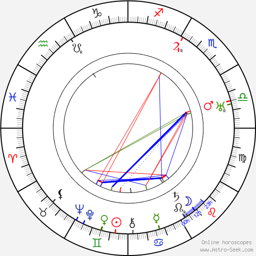 Harry Tyler astro natal birth chart, Harry Tyler horoscope, astrology
