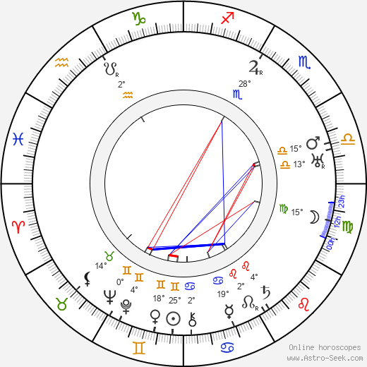 Jack Eaton birth chart, biography, wikipedia 2019, 2020
