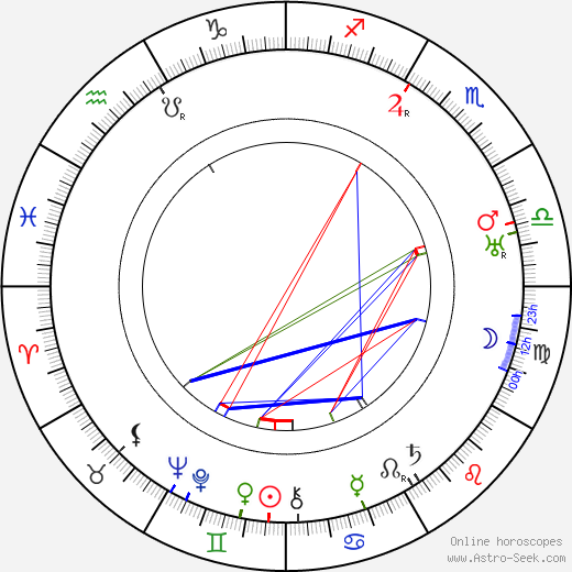 Jack Eaton astro natal birth chart, Jack Eaton horoscope, astrology
