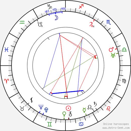 Tyyne Jauri tema natale, oroscopo, Tyyne Jauri oroscopi gratuiti, astrologia