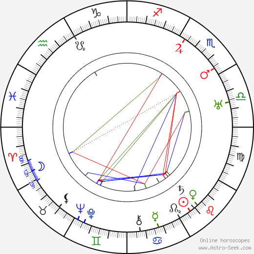 George Chesebro tema natale, oroscopo, George Chesebro oroscopi gratuiti, astrologia