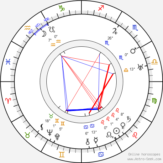 Raymond Chandler tema natale, biography, Biografia da Wikipedia 2020, 2021
