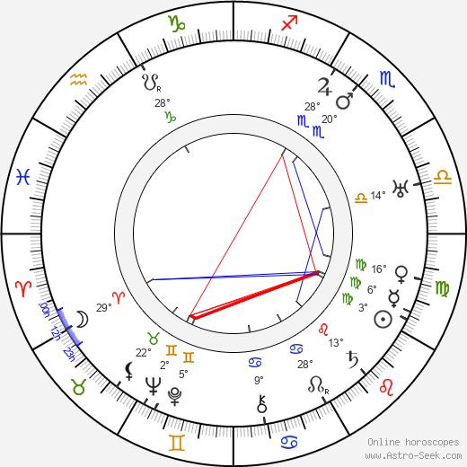 Armas Fredman birth chart, biography, wikipedia 2019, 2020